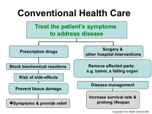 Conventional Health Care